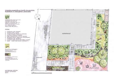 Garten anlegen mit Gartenplan